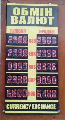 Курс валют у Чернівцях на 9 вересня