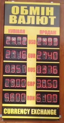 Курс валют у Чернівцях на 10 вересня
