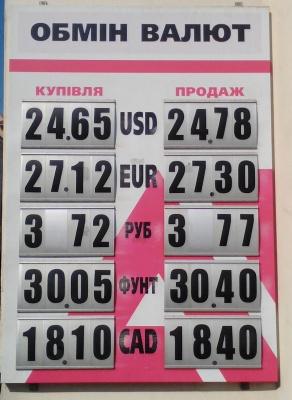 Курс валют у Чернівцях на 13 вересня