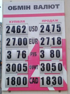 Курс валют у Чернівцях на 17 вересня