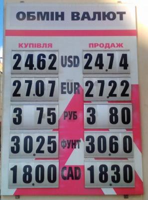 Курс валют у Чернівцях на 18 вересня