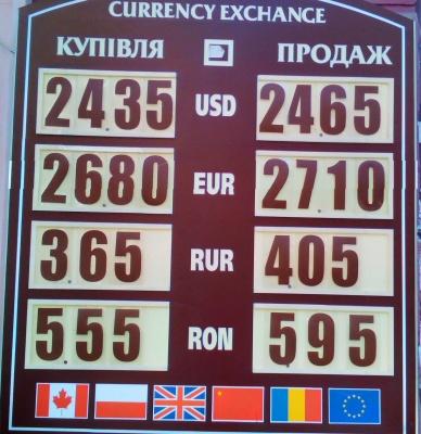Курс валют у Чернівцях на 20 вересня