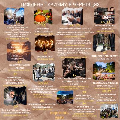 Заходи до Дня туризму у Чернівцях