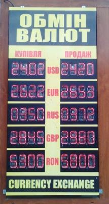 Курс валют у Чернівцях на 24 вересня