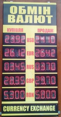 Курс валют у Чернівцях на 25 вересня