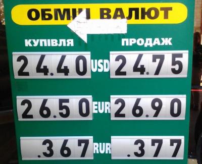 Курс валют у Чернівцях на 1 жовтня