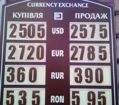 Курс валют у Чернівцях на 2 жовтня