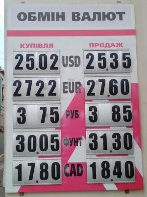 Курс валют у Чернівцях на 3 жовтня