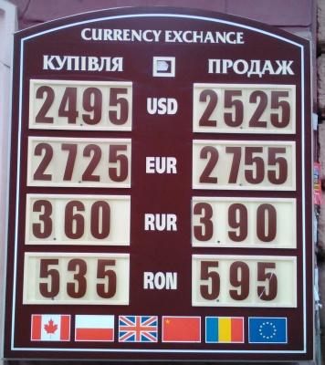 Курс валют у Чернівцях на 7 жовтня