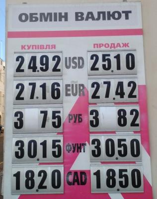 Курс валют у Чернівцях на 8 жовтня