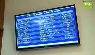 Депутат Гешко витягнув картку під час голосування щодо «формули Штайнмаєра»