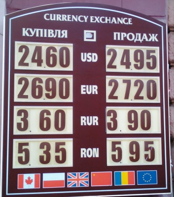 Курс валют у Чернівцях на 10 жовтня