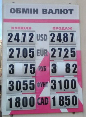 Курс валют у Чернівцях на 15 жовтня