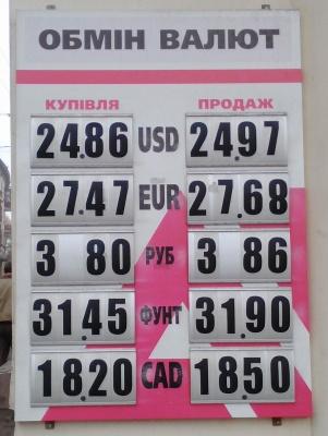 Курс валют у Чернівцях на 21 жовтня