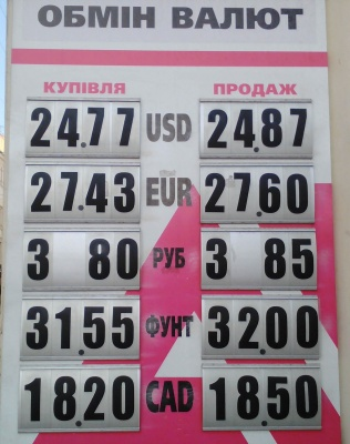 Курс валют у Чернівцях на 22 жовтня