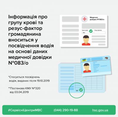 Група крові й резус-фактор: в Україні почали видавати нові водійські права