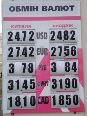 Курс валют у Чернівцях на 4 листопада