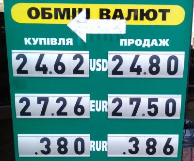 Курс валют у Чернівцях на 5 листопада