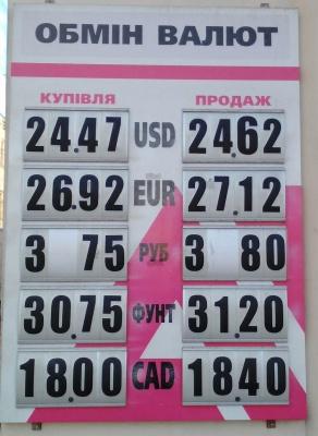 Курс валют у Чернівцях на 11 листопада