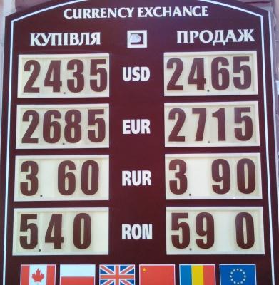 Курс валют у Чернівцях на 12 листопада