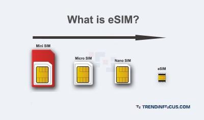 В Україні два мобільні оператори запустили послугу віртуальної sim-карти