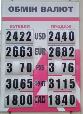 Курс валют у Чернівцях на 14 листопада