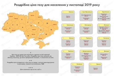 Українцям перерахували тарифи на газ: скільки платитимуть буковинці
