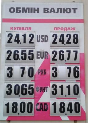 Курс валют у Чернівцях на 18 листопада