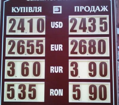 Курс валют у Чернівцях на 19 листопада