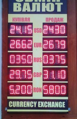 Курс валют у Чернівцях на 20 листопада