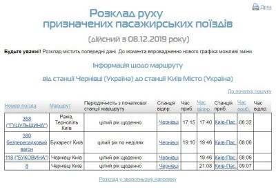 З Чернівців до Києва курсуватимуть три потяги