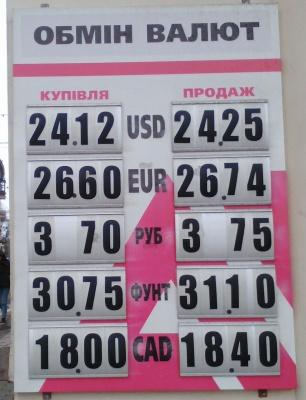 Курс валют у Чернівцях на 21 листопада