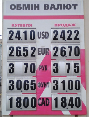 Курс валют у Чернівцях на 22 листопада