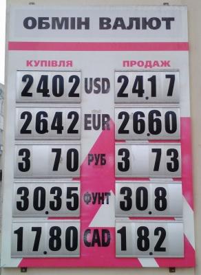 Курс валют у Чернівцях на 25 листопада