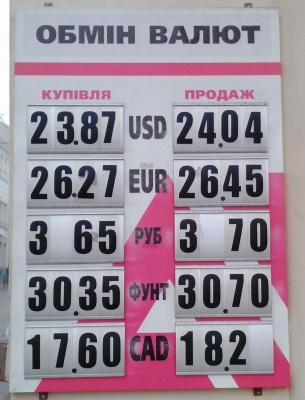 Курс валют у Чернівцях на 26 листопада