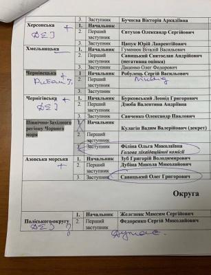 Хто «смотрящий» на Буковині: Фірсов назвав «кураторів» екоінспекцій у регіонах