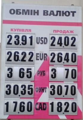 Курс валют у Чернівцях на 27 листопада