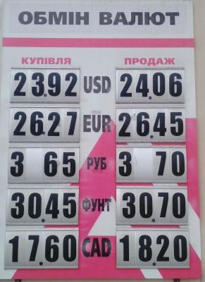 Курс валют у Чернівцях на 28 листопада