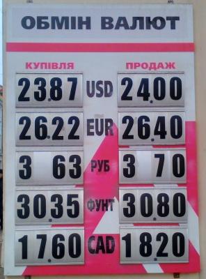 Курс валют у Чернівцях на 2 грудня