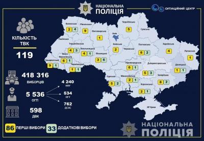 В 23 регионах Украины проходят первые выборы в теробщинах