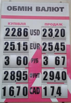 Курс валют у Чернівцях на 26 грудня