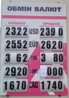Курс валют у Чернівцях на 27 грудня