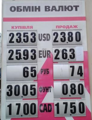 Курс валют у Чернівцях на 2 січня
