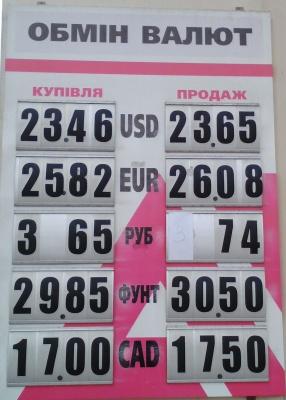 Курс валют у Чернівцях на 3 січня