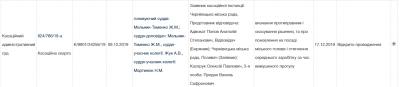 Верховний суд розгляне справу щодо відставки мера Чернівців