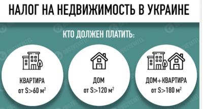 Українців обкладуть податками за квартири: скільки візьмуть за метр і кого покарають