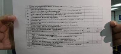Яке масло справжнє, а де підробка: ЗМІ та експерти перевірили українських виробників