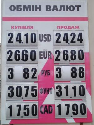 Курс валют у Чернівцях на 20 січня