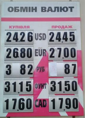 Курс валют у Чернівцях на 23 січня