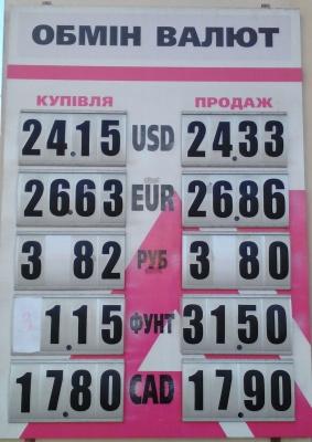 Курс валют у Чернівцях на 24 січня